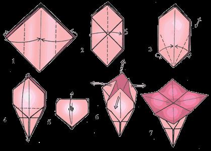 Оригами из бумаги цветы лилия