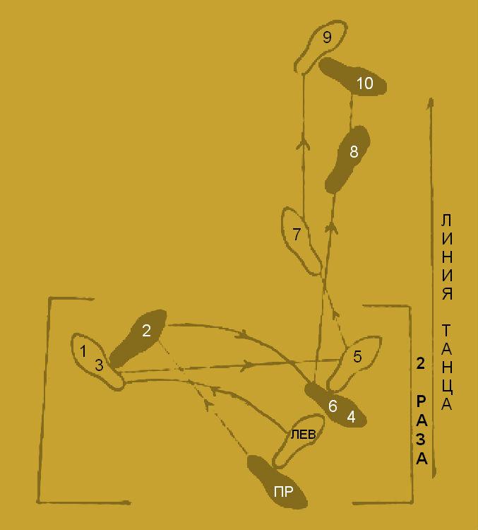 Четыре па-де-баска и ход